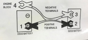 Instructions for starting negative grounded vehicles